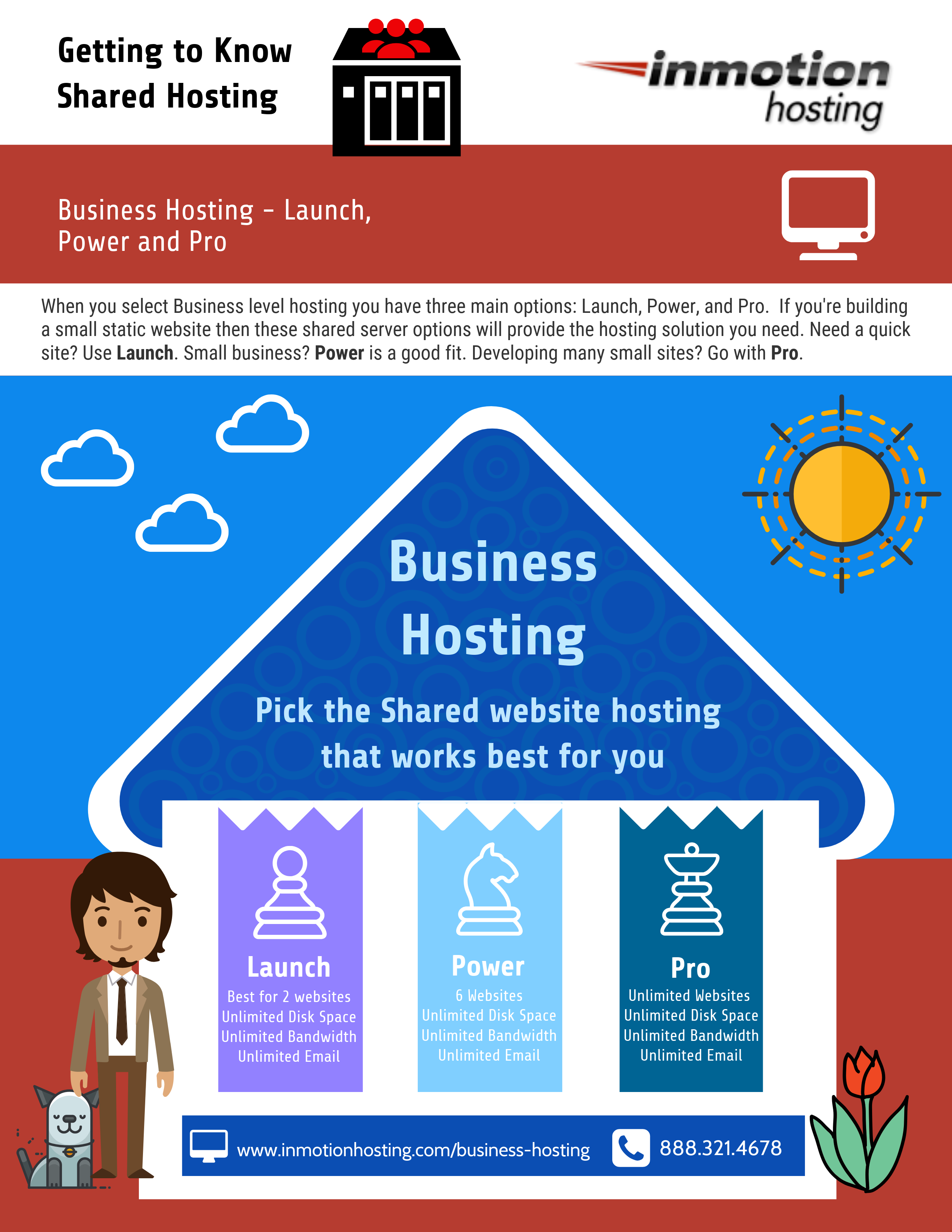Getting to Know Shared Hosting